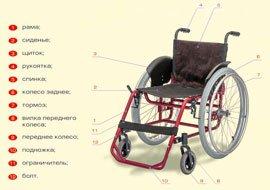 Кресло колесное модель 172