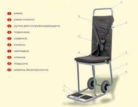 Кресло инвалидное модель 210