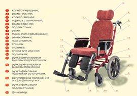 Кресло колесное модель 238