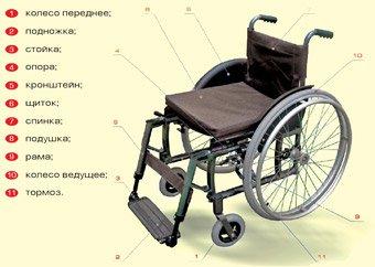 Кресло-коляска модель 245