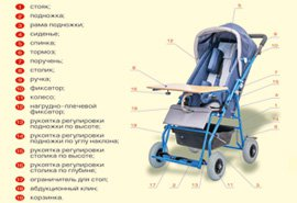 Коляска детская модель 320